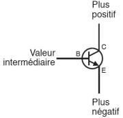 Figure-2-94