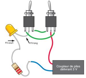 Figure 2-17. Si la LED est allumée, l'inversion des deux interrupteurs l'éteindra, et vice versa. Utilisez des pinces crocodile pour attacher les fils ensemble et pour les fixer aux interrupteurs s'ils ne sont pas dotés de bornes à vis. Veillez à ce que les pinces ne se touchent pas.