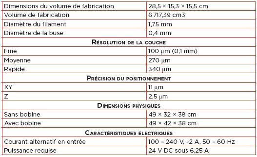 imprimer-en-3d-avec-la-makerbot-figure-5-2
